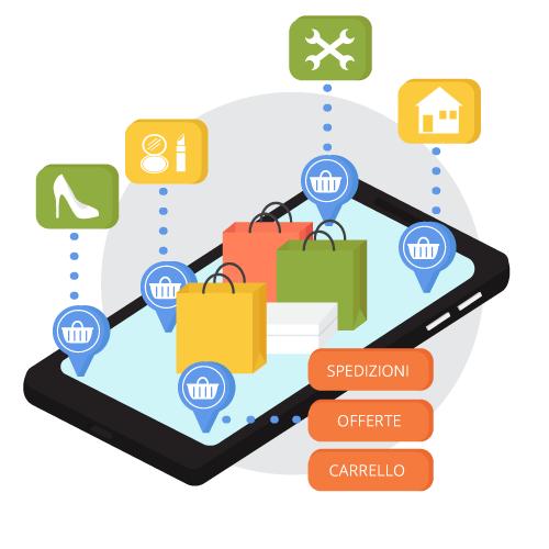 ecommerce-icona-socialweb